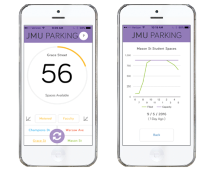 parking-app-examples